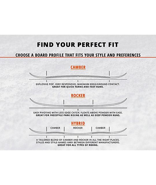 Alibi Sicter 150cm Snowboard