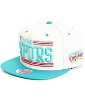 NBA Mitchell and Ness Spurs New Block Snapback Hat