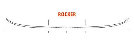 rockersnowboard'